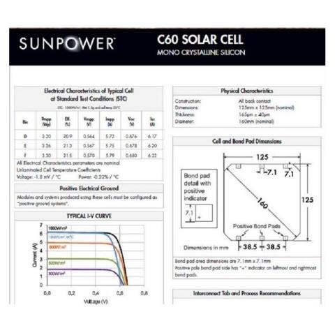 SunPower Mono flexible high efficiency solar cell 41x125mm 1,1W