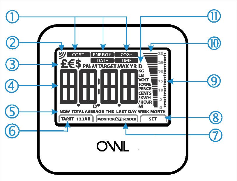 Layout OWL Micro+ Schema