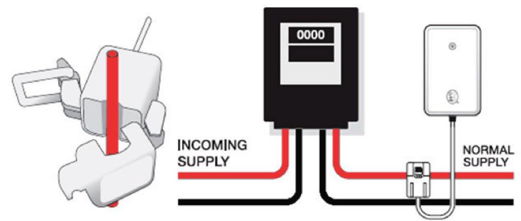 Schema di montaggio contatore elettrico OWL Micro+