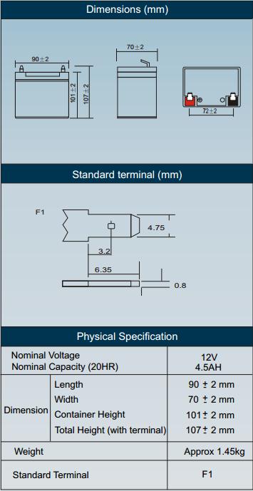 PS-1242 dimensions
