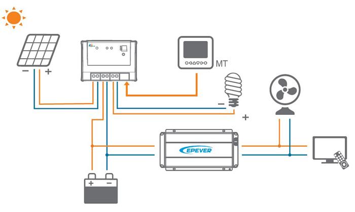 Inverter pure sine wave STI 200-12-220 EP Solar EPTech 200W scheme