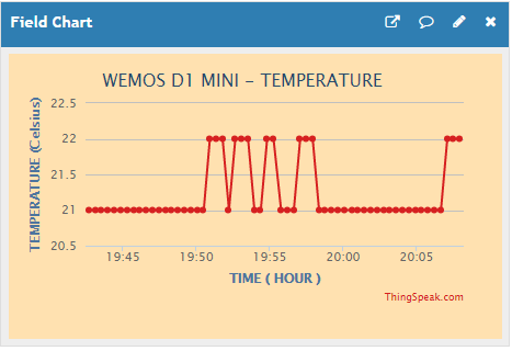 DHT11 sensor data to Thingspeak using a Wemos D1 - MR WATT Shop