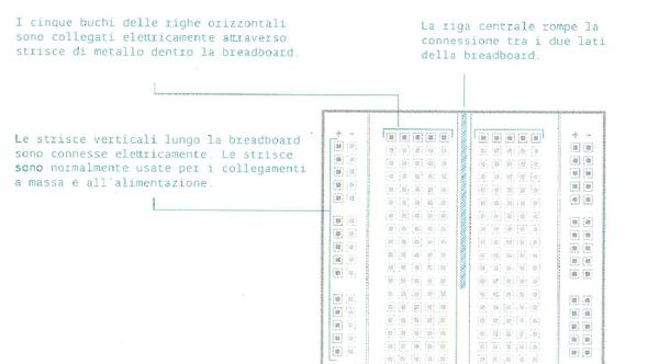 Breadboard basetta caratteristiche di funzionamento, piedinatura
