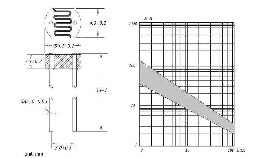 Schema Sensore fotoresistenza LDR GL5528 THT per Arduino