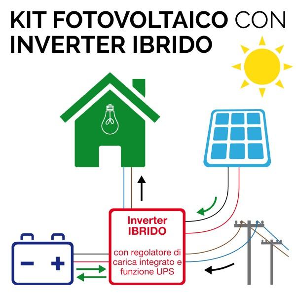 Schema di montaggio KIT fotovoltaico inverter ibrido con accumulo