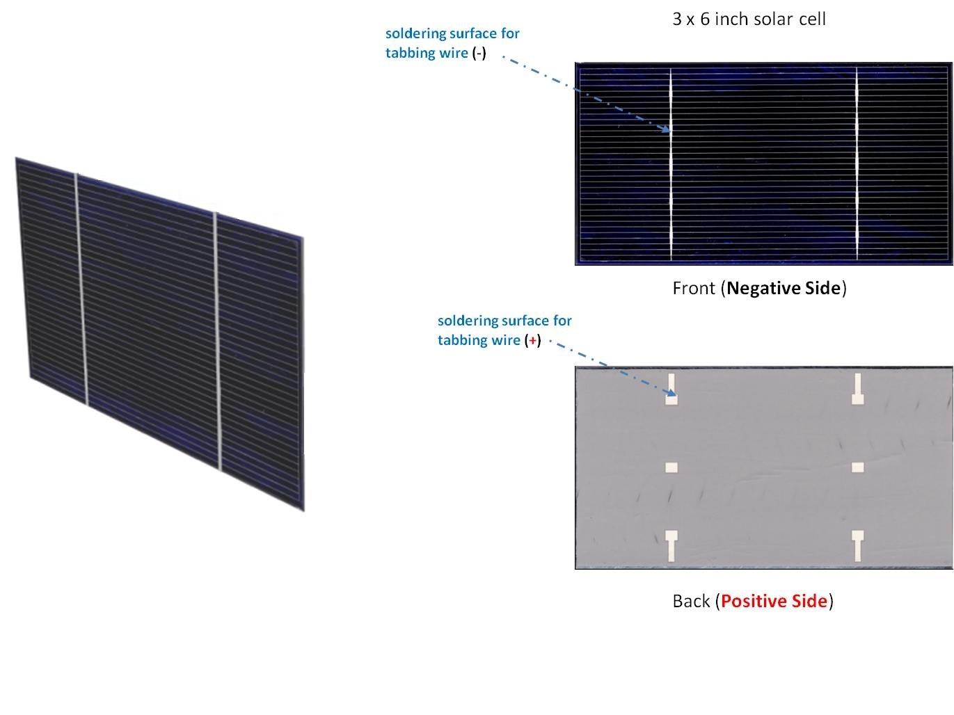 Come saldare le celle solari per costruire un pannello for Costo per costruire un portico anteriore