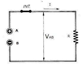 ohm schema 1
